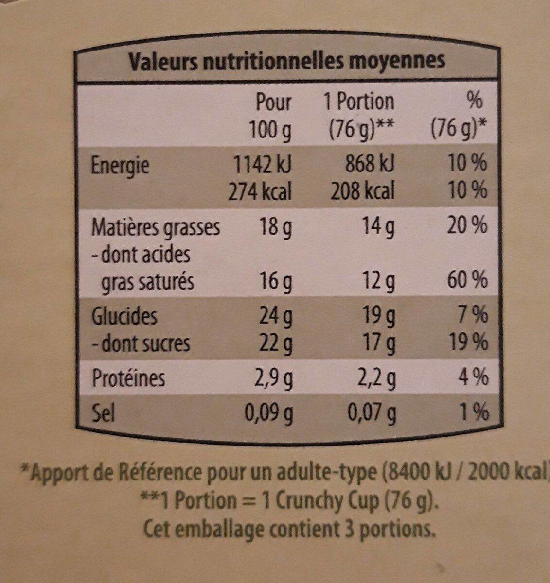 3 Crunchy cups - Informations nutritionnelles