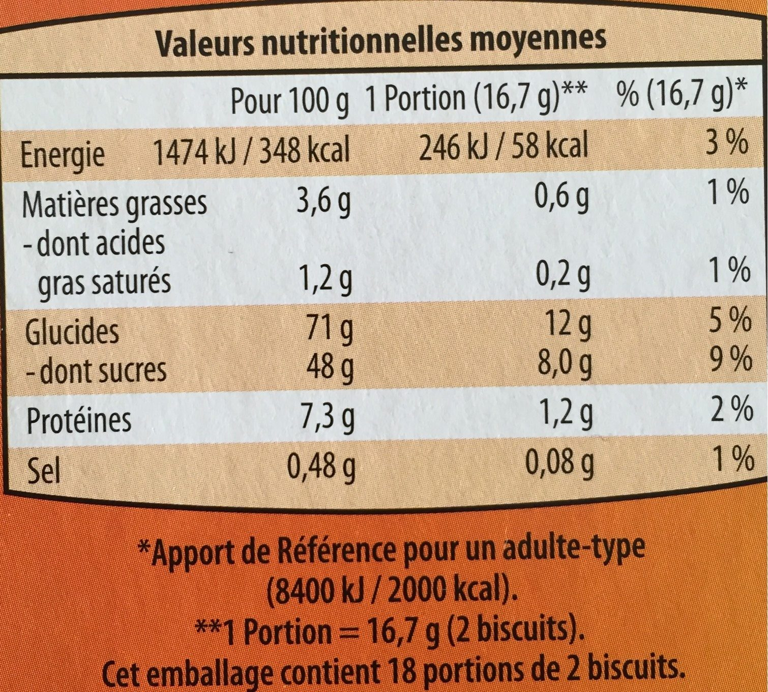 Cuillers - Informations nutritionnelles