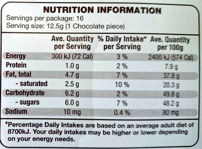 Merci Finest Selection Milk Chocolates - Nutrition facts - en