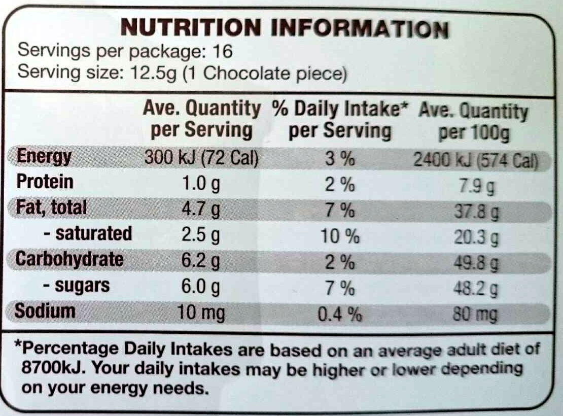 Merci Finest Selection Milk Chocolates - Nutrition facts