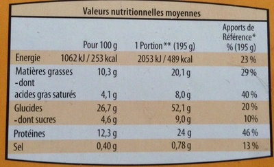 Cheese Burger Maxi - Nutrition facts - fr