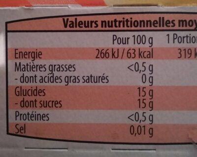 Coupelles de Fruits Pêches - Ananas - Papaye rouge au sirop léger - Informations nutritionnelles - fr