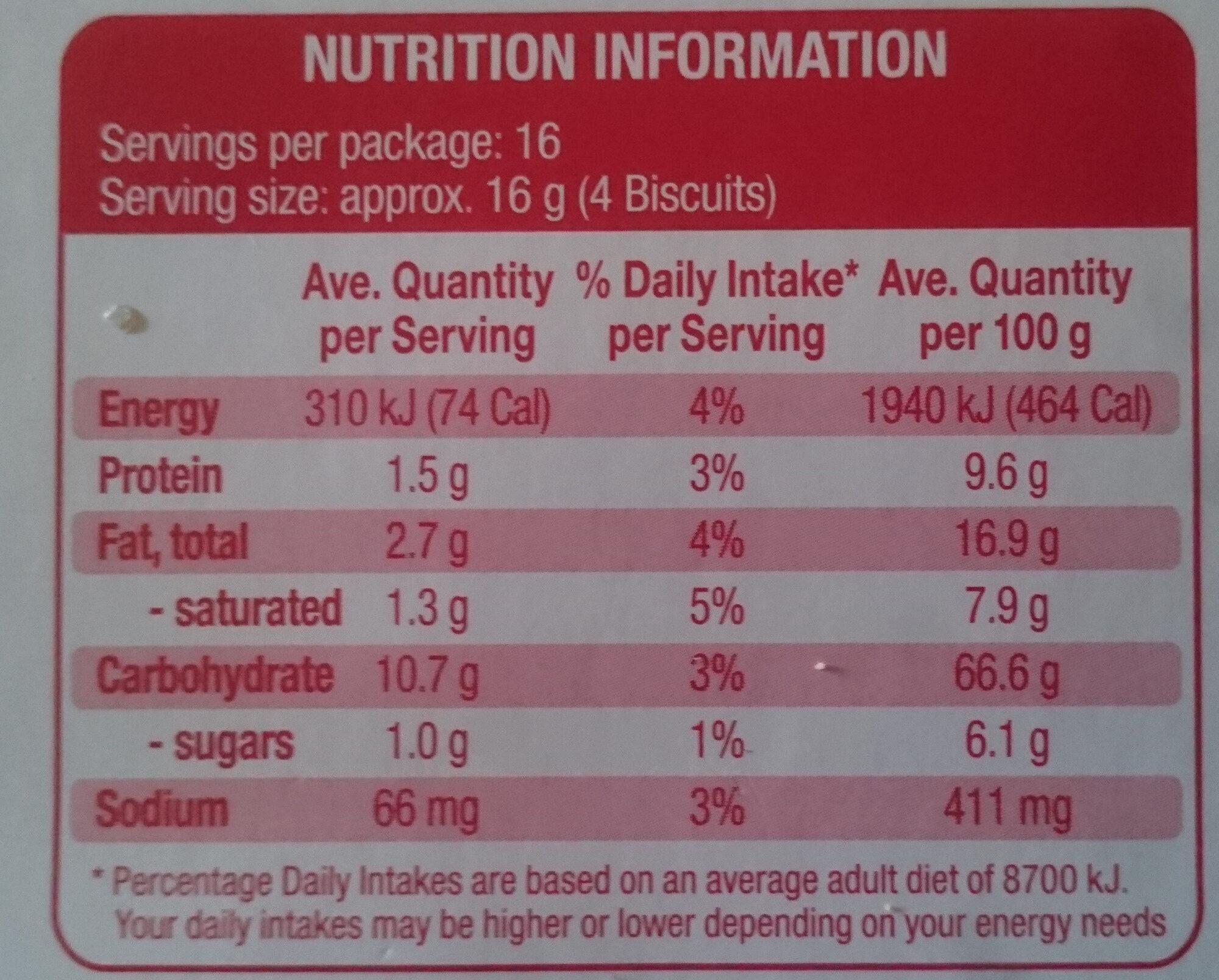 Eton Original Cracker Biscuits - Nutrition facts