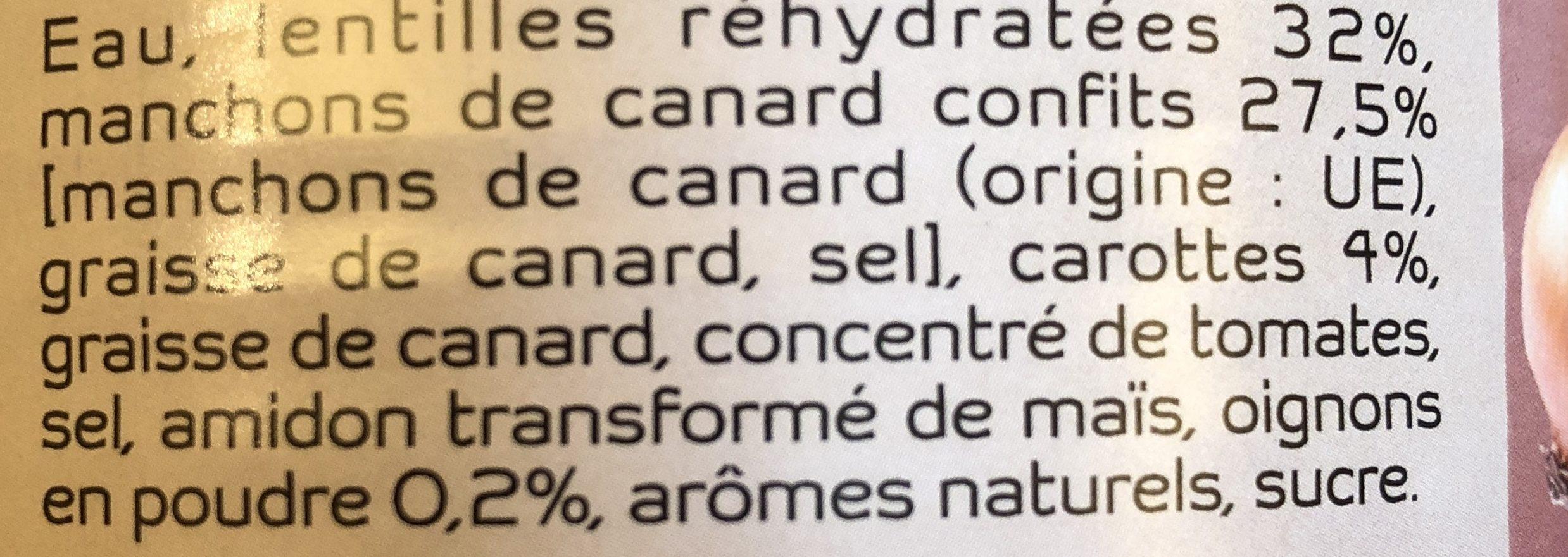 Manchons de Canard aux Lentilles - Ingrédients
