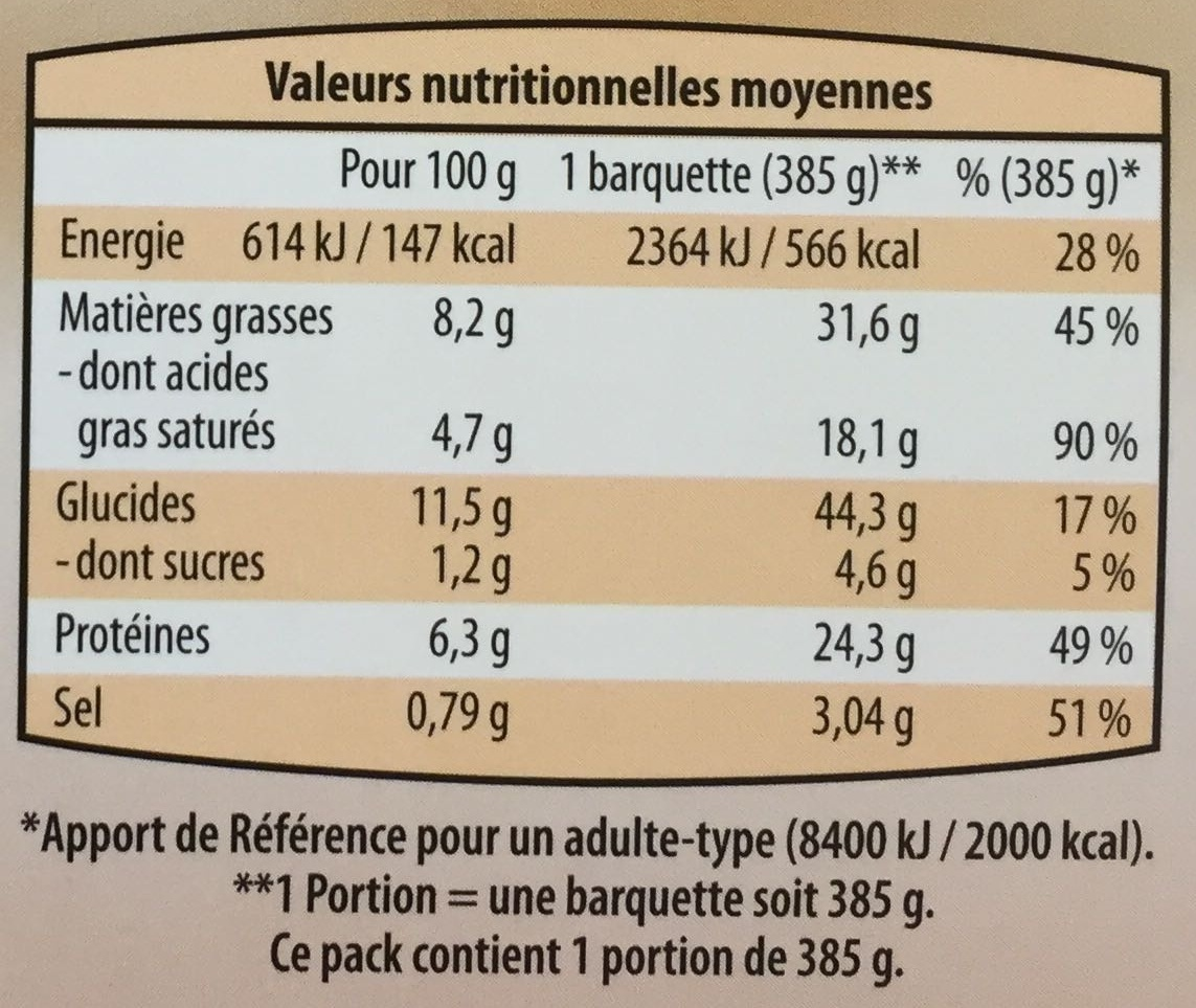 Hachis parmentier - Informations nutritionnelles