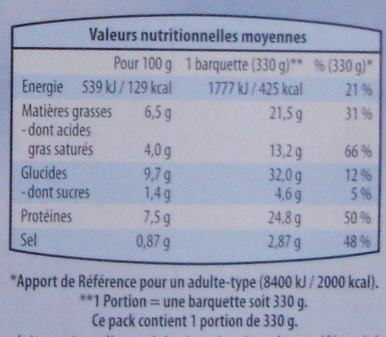 Crêpes a la savoyarde - Nutrition facts - fr