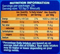 Jaffa Cakes - Voedingswaarden