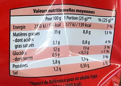 Chips craquantes - Nutrition facts