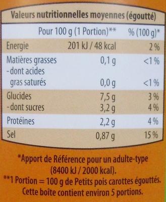 Petits Pois et Carottes à l'étuvée, Extra Fins - Nutrition facts - fr