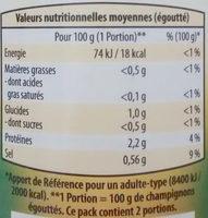 Pieds et Morceaux (Champignons de Paris) - Informations nutritionnelles - fr