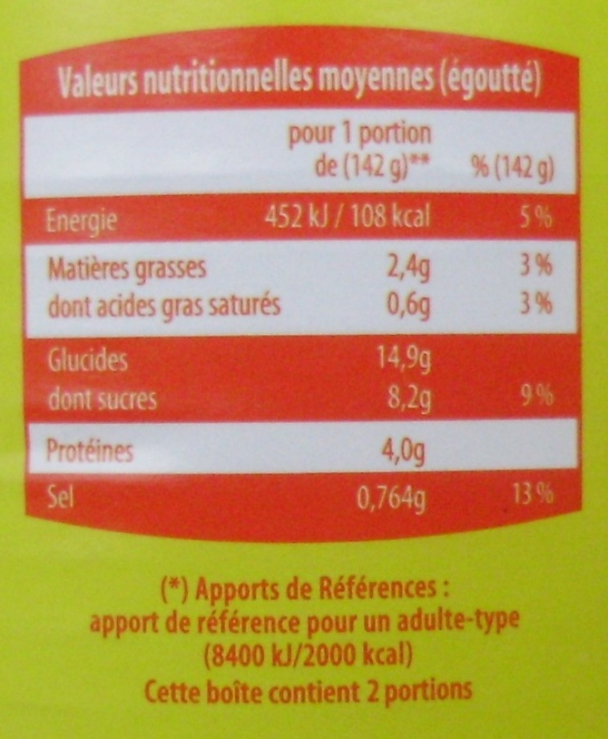 Maïs Doux en Grains Sous Vide - Nutrition facts - fr