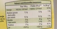 Strozzapreti - Informations nutritionnelles - fr
