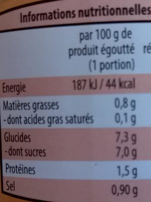 Poivrons Doux Grillés Aigre-doux - Voedigswaarden