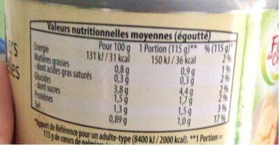 Cœurs de Palmiers - Informations nutritionnelles