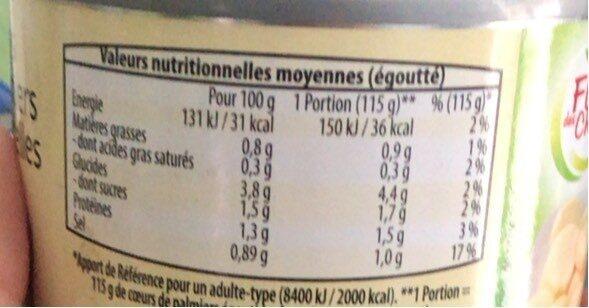 Cœurs de Palmiers - Informations nutritionnelles - fr