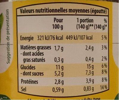 Maïs sans sucres ajoutés - 10