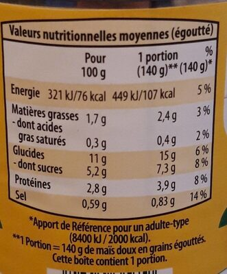 Maïs - Nutrition facts - fr