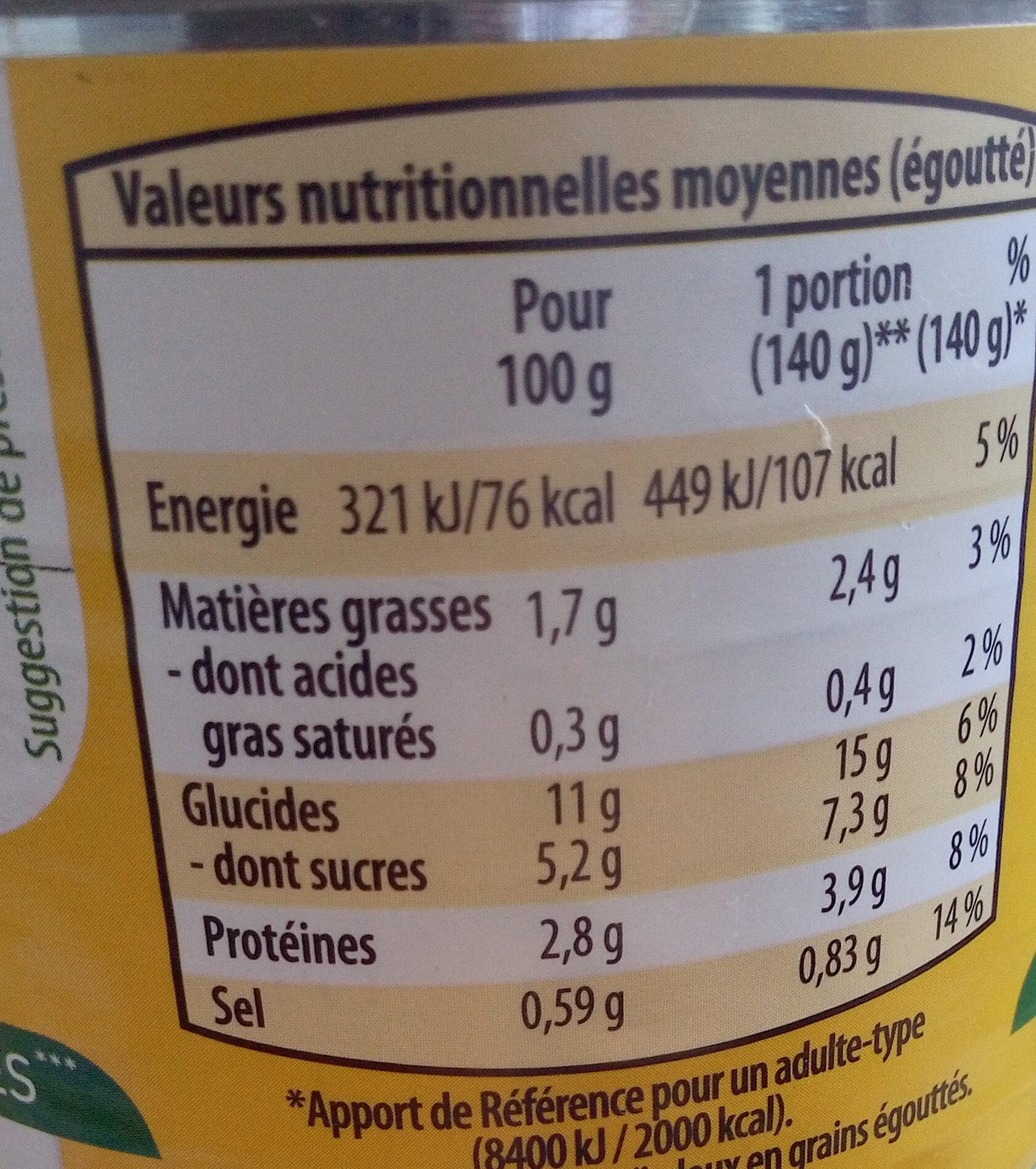 Maïs sans sucres ajoutés - Nutrition facts - fr