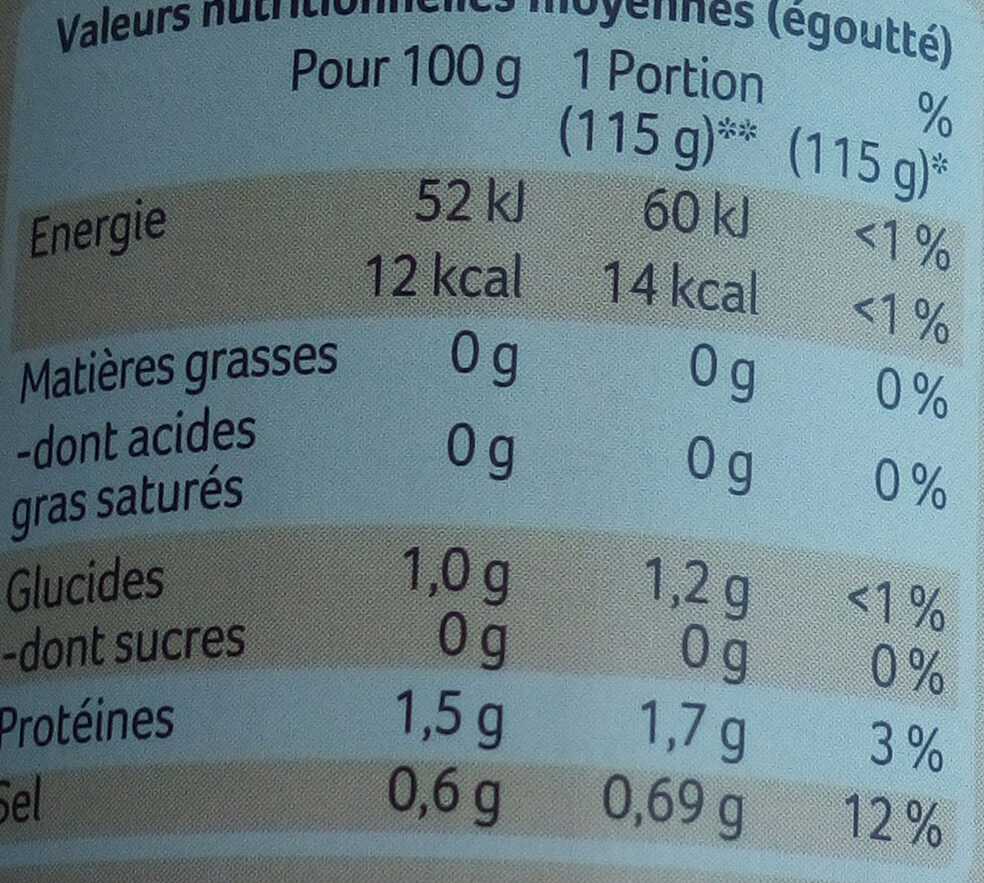 Champignons de Paris - Valori nutrizionali - fr