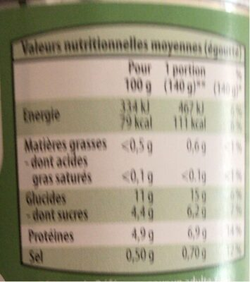 Petits pois & carottes - Nutrition facts - fr