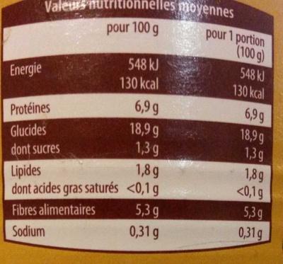 Lingettes démaquillantes sensitive - Informations nutritionnelles