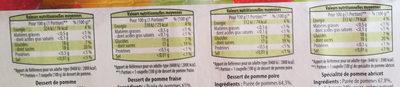 Desserts Et Spécialité De Fruits - Nutrition facts