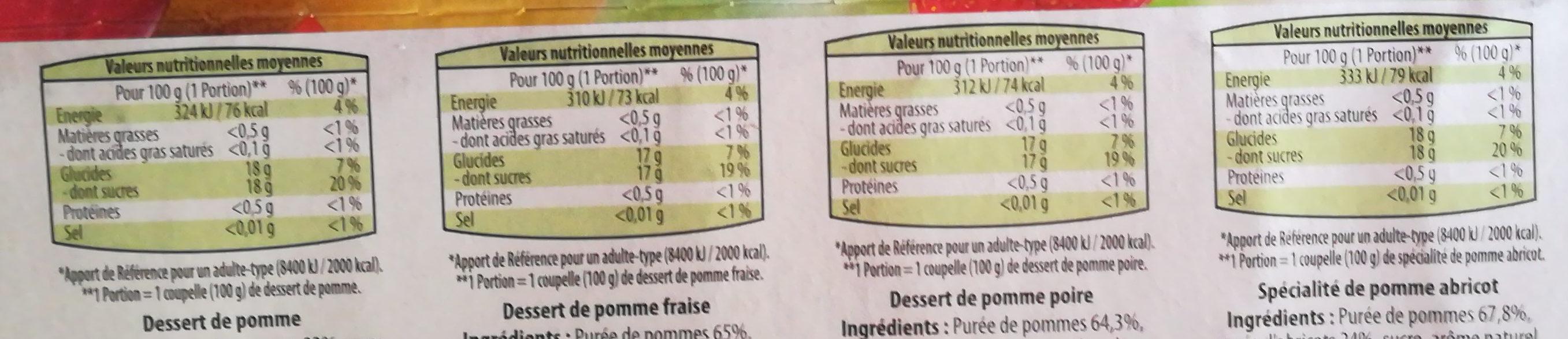 Desserts Et Spécialité De Fruits - Informations nutritionnelles - fr