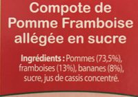 Compote gourde Pomme Framboise - Ingredients