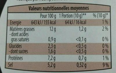 Moutarde aux herbes de provence - Informations nutritionnelles