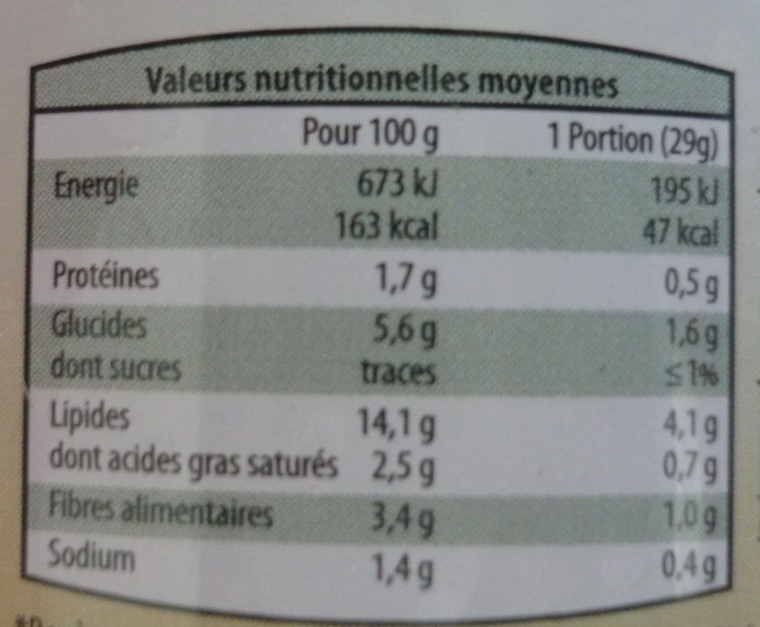 Olives farcies a la pâte d'anchois - Nutrition facts - fr