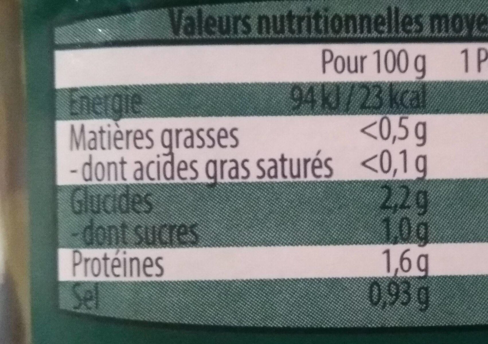 Haricots verts extra fins - Nutrition facts - fr