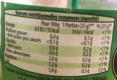 Cornichons Croquants (Extra Fins) - Informations nutritionnelles - fr