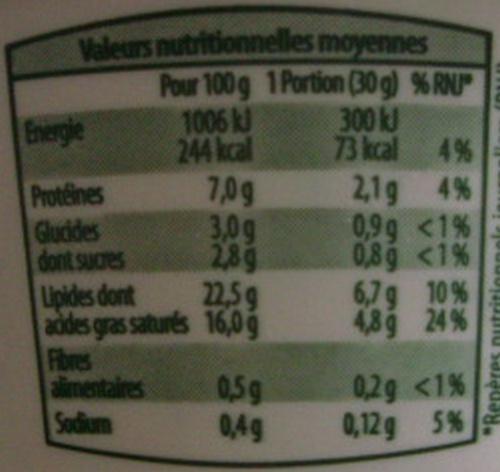 Spécialité Fromagère Ail & Fines Herbes (22,5 % MG) - Informations nutritionnelles