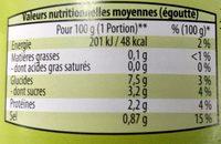 Petits pois extra-fin et carottes à l'étuvée - Informations nutritionnelles - fr