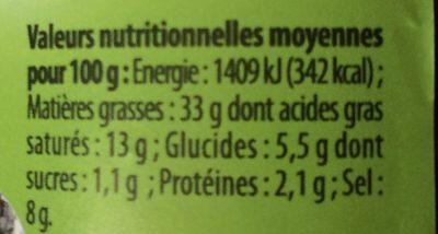 Olives noires dénoyautées - Informations nutritionnelles