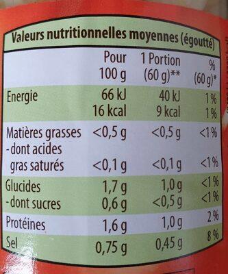 Haricots mungo - Informations nutritionnelles - fr