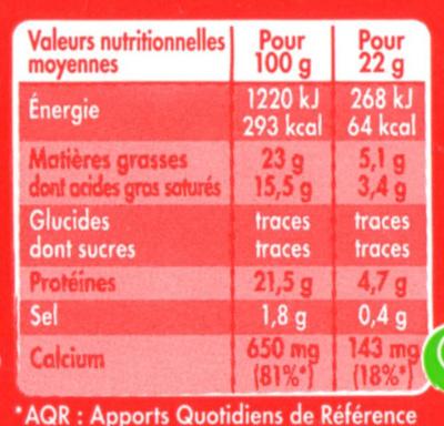 ... Mini Babybel (23 % MG) - Nutrition facts