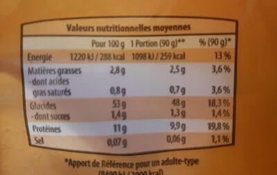 Tagliatelles Pâtes fraîches aux œufs frais - Informations nutritionnelles - fr