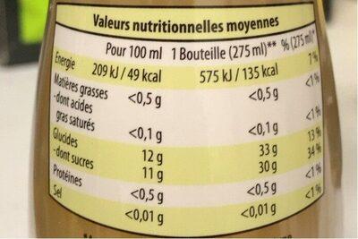 Nectar de Poire - Informations nutritionnelles
