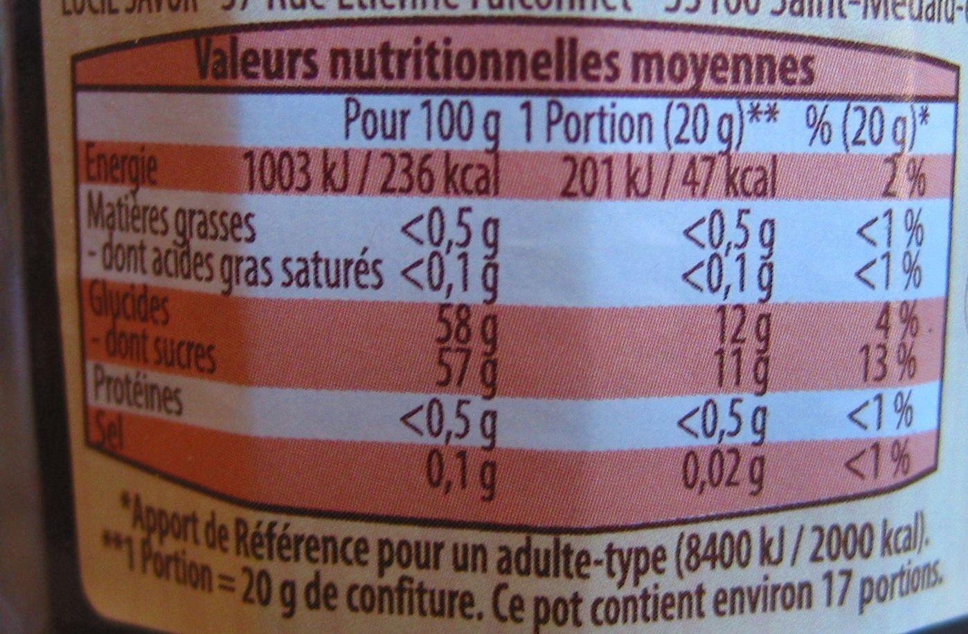 Confiture extra fraises du Sud-Ouest - Voedingswaarden - fr