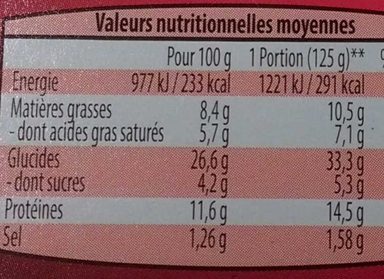 Sandwich poulet roti salade - Nutrition facts