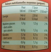 Cappuccino Goût viennois - Nutrition facts
