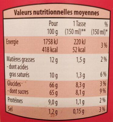 Cappuccino - Voedingswaarden - fr