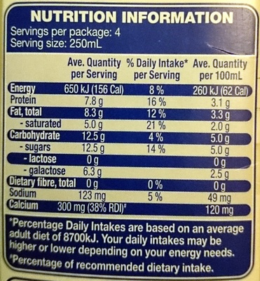 Graines de pavot - Nutrition facts