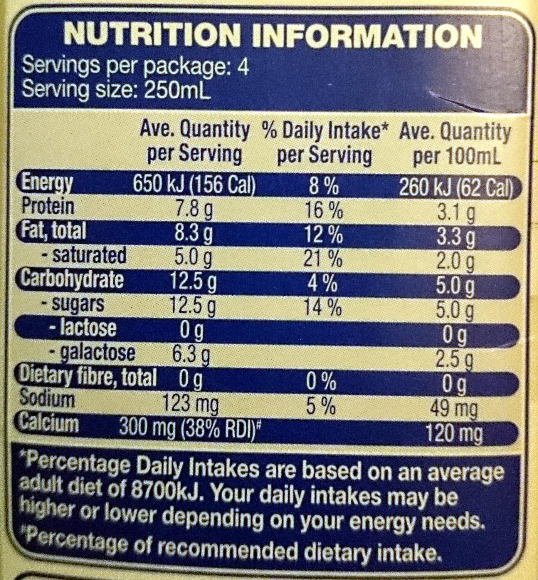 Graines de pavot - Nutrition facts