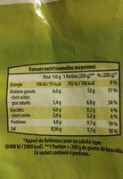 Gratin de brocolis - Nährwertangaben - fr