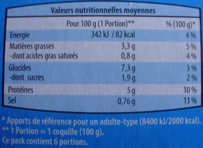 6 Coquilles St-Jacques* à la Bretonne, Surgelées - Voedingswaarden