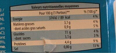 6 Coquilles St-Jacques* à la Bretonne, Surgelées - Nutrition facts - fr