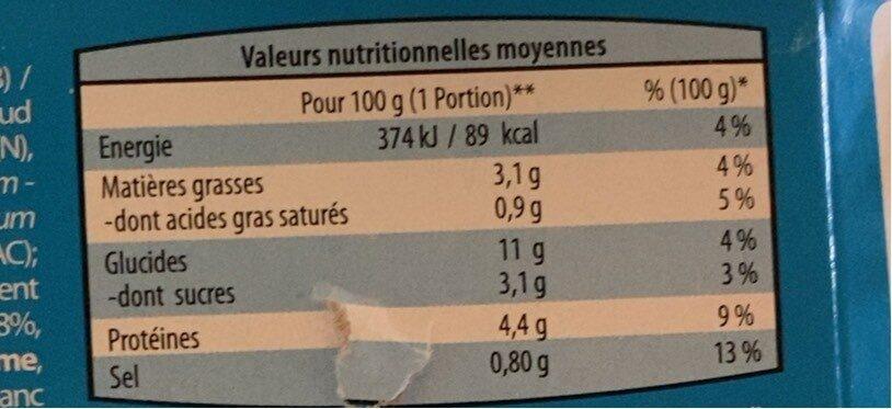 6 Coquilles St-Jacques* à la Bretonne, Surgelées - Informations nutritionnelles - fr