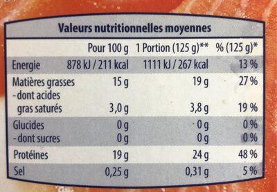 Filet de saumon - Informations nutritionnelles - fr